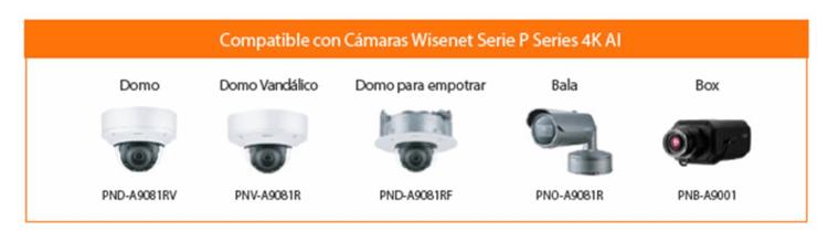 Wisenet-Serie-P_PND-A9081RV_PNV-A9081R_PND-A9081RF_PNO-A9081R_PNB-A9001