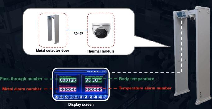 Arco de detección de metal y fiebre temperatura termometrica
