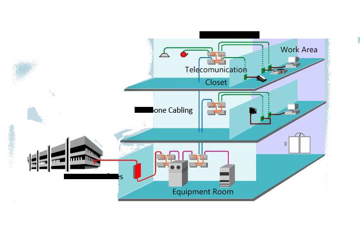 instalacion-de-cableado-de-red
